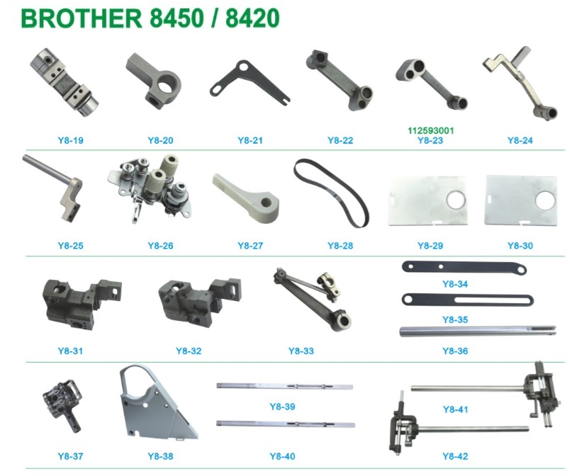 BROTHER 8450/8420